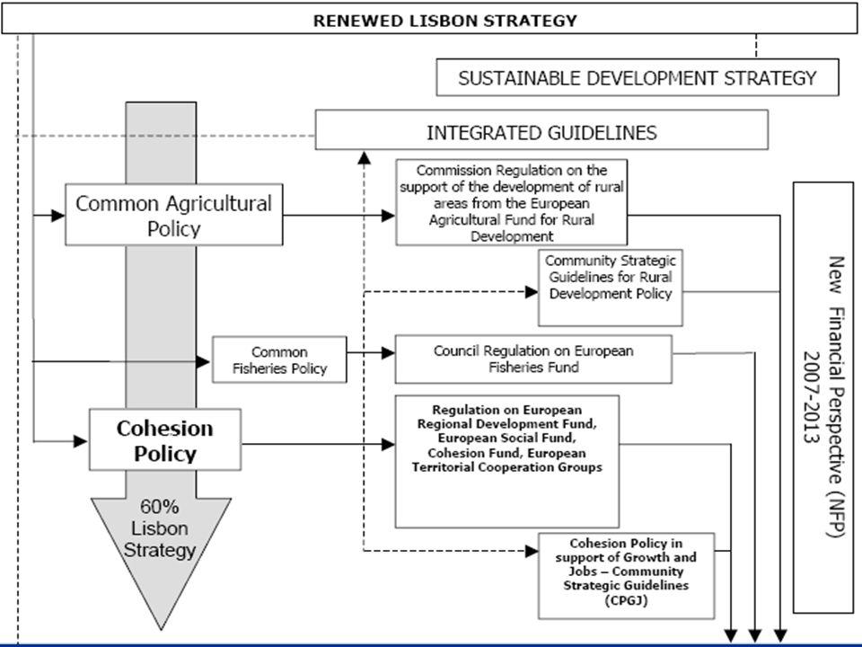 14 Канцеларија за регионален развој - внатрешна структура РАКОВОДИТЕЛ ЕДИНИЦА ЗА СТРАТЕГИСКО ПЛАНИРАЊЕ - Изготвување програми - Оценување - Законски правила КОНТРОЛЕН TИМ - Вкрстени контроли - SIMIK база на податоци - Посети на терен - 5% ^ дополнителни фактори ФИНАНСИСКИ TИМ - Распределување - Исплата - Неправилности - Наплата ЕДИНИЦА ЗА СПРОВЕДУВАЊЕ И СЛЕДЕЊЕ НА ПРОЕКТИТЕ - Формален избор - Оценување - Договори - Показатели - Крајни извештаи ЕДИНИЦА ЗА ИНФОРМАЦИИ И ПРОМОЦИЈА И ТЕХНИЧКА ПОМОШ - Информативни кампањи - Настани за промовирање - Материјали - Медиуми - Техничка поддршка - Јавни набавки КОМИСИЈА ЗА ОЦЕНУВАЊЕ НА ПРОЕКТИТЕ