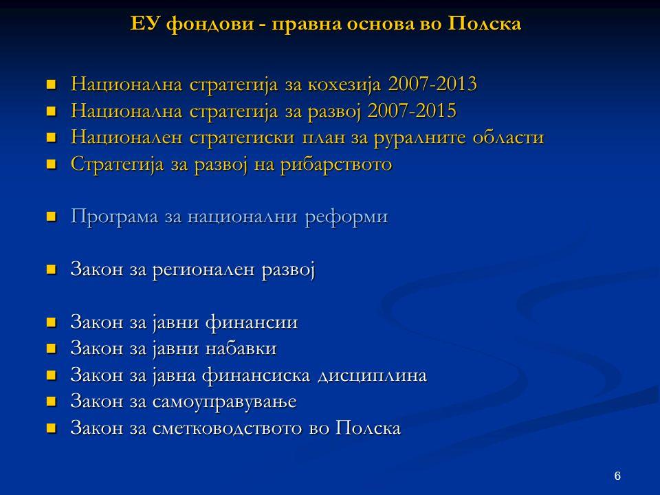 6 ЕУ фондови - правна основа во Полска Национална стратегија за кохезија 2007-2013 Национална стратегија за кохезија 2007-2013 Национална стратегија за развој 2007-2015 Национална стратегија за развој 2007-2015 Национален стратегиски план за руралните области Национален стратегиски план за руралните области Стратегија за развој на рибарството Стратегија за развој на рибарството Програма за национални реформи Програма за национални реформи Закон за регионален развој Закон за регионален развој Закон за јавни финансии Закон за јавни финансии Закон за јавни набавки Закон за јавни набавки Закон за јавна финансиска дисциплина Закон за јавна финансиска дисциплина Закон за самоуправување Закон за самоуправување Закон за сметководството во Полска Закон за сметководството во Полска