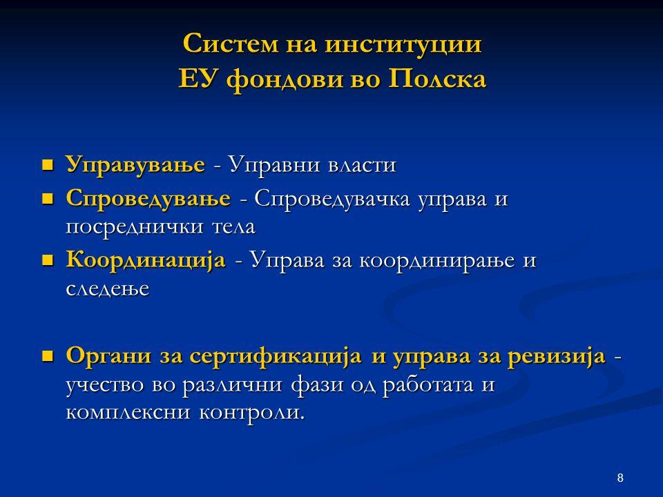 8 Систем на институции ЕУ фондови во Полска Управување - Управни власти Управување - Управни власти Спроведување - Спроведувачка управа и посреднички тела Спроведување - Спроведувачка управа и посреднички тела Кoординација - Управа за координирање и следење Кoординација - Управа за координирање и следење Органи за сертификација и управа за ревизија - учество во различни фази од работата и комплексни контроли.