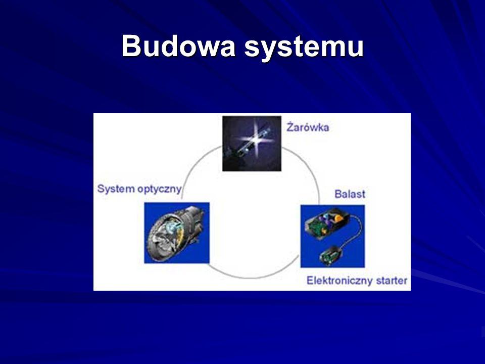 Schematyczna budowa reflektora Bi-Xenon Schematyczna budowa reflektora Bi-Xenon W reflektorze znajduje się specjalna przesłona, która poruszając się, przełącza reflektor pomiędzy dwoma trybami pracy: drogowym i mijania.
