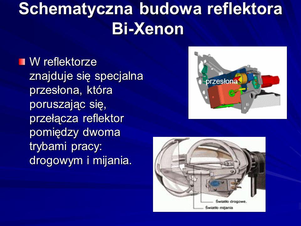 Schematyczna budowa reflektora Bi-Xenon Schematyczna budowa reflektora Bi-Xenon W reflektorze znajduje się specjalna przesłona, która poruszając się,