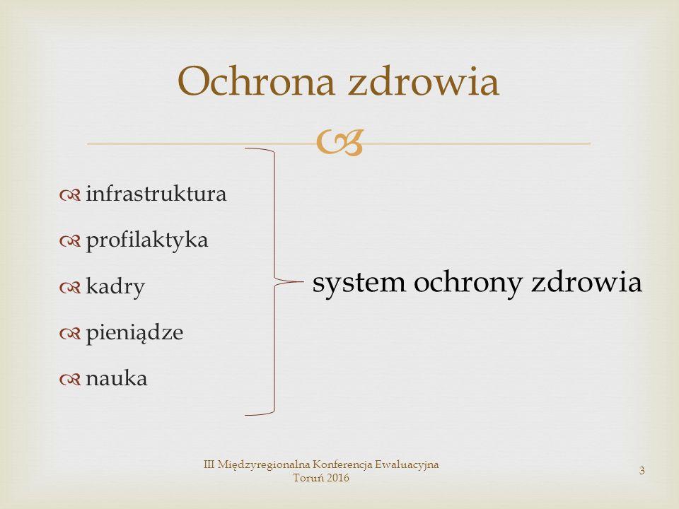   infrastruktura  profilaktyka  kadry  pieniądze  nauka III Międzyregionalna Konferencja Ewaluacyjna Toruń 2016 3 Ochrona zdrowia system ochrony zdrowia