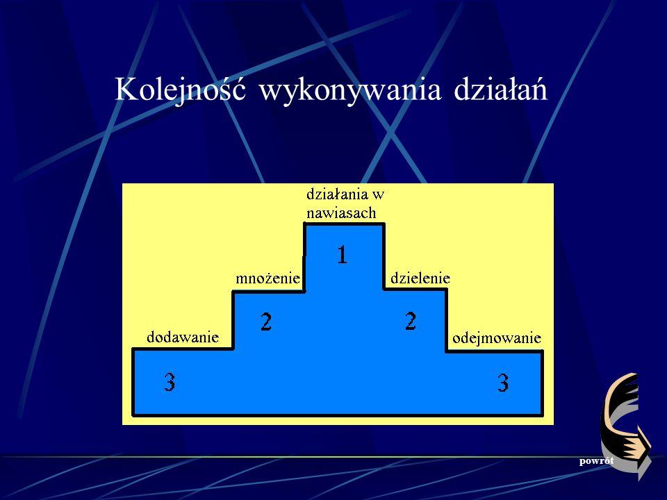 W czasach starożytnych znano lepszą metodę opisaną przez greckiego uczonego Eratostenesa z Cyreny.