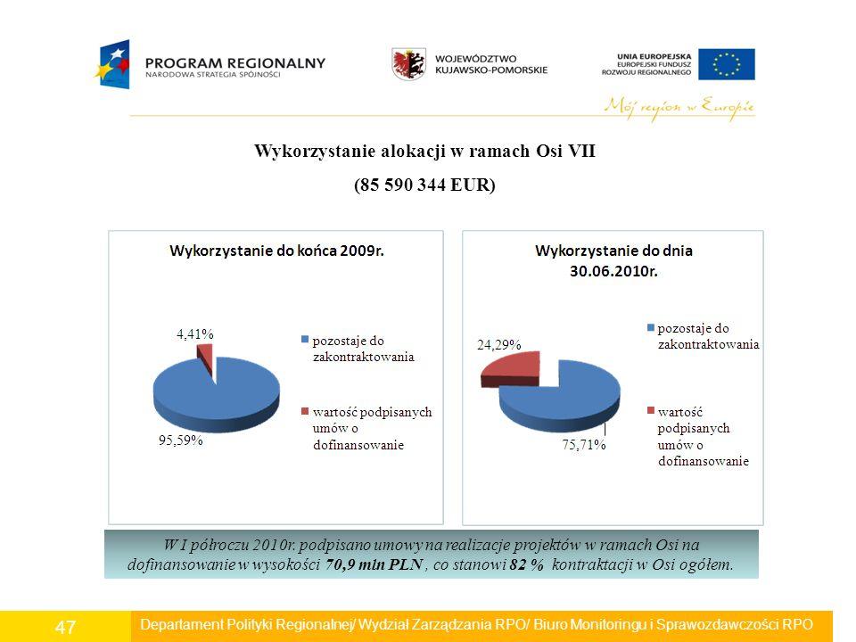 Departament Polityki Regionalnej/ Wydział Zarządzania RPO/ Biuro Monitoringu i Sprawozdawczości RPO 47 Wykorzystanie alokacji w ramach Osi VII (85 590