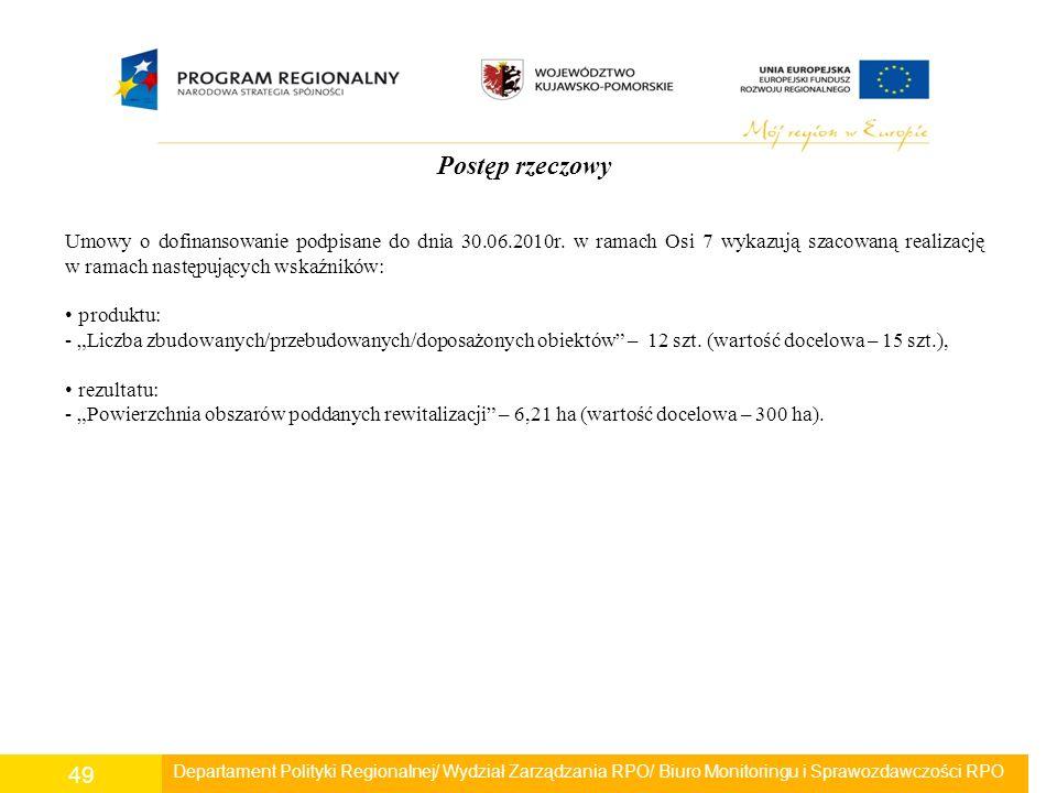 Departament Polityki Regionalnej/ Wydział Zarządzania RPO/ Biuro Monitoringu i Sprawozdawczości RPO 49 Postęp rzeczowy Umowy o dofinansowanie podpisan