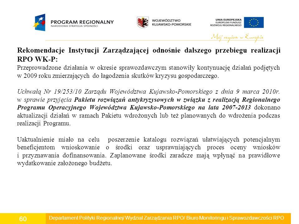 Rekomendacje Instytucji Zarządzającej odnośnie dalszego przebiegu realizacji RPO WK-P: Przeprowadzone działania w okresie sprawozdawczym stanowiły kon