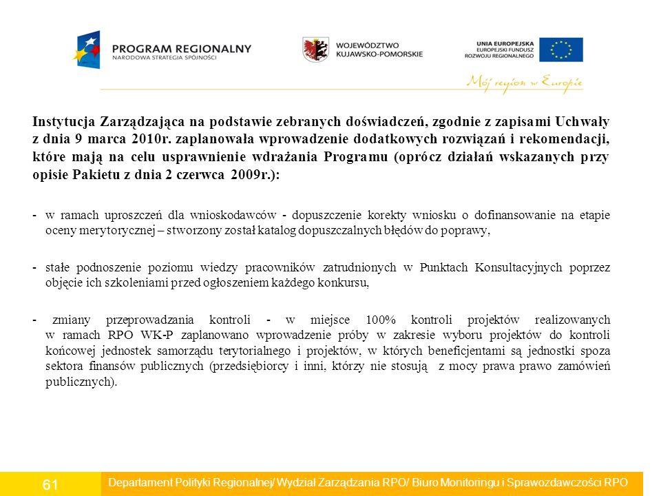 Instytucja Zarządzająca na podstawie zebranych doświadczeń, zgodnie z zapisami Uchwały z dnia 9 marca 2010r. zaplanowała wprowadzenie dodatkowych rozw