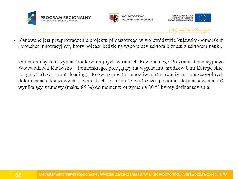 """-planowane jest przeprowadzenie projektu pilotażowego w województwie kujawsko-pomorskim """"Voucher innowacyjny"""", który polegał będzie na współpracy sekt"""