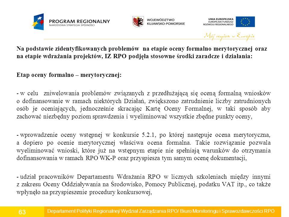 Na podstawie zidentyfikowanych problemów na etapie oceny formalno merytorycznej oraz na etapie wdrażania projektów, IZ RPO podjęła stosowne środki zar