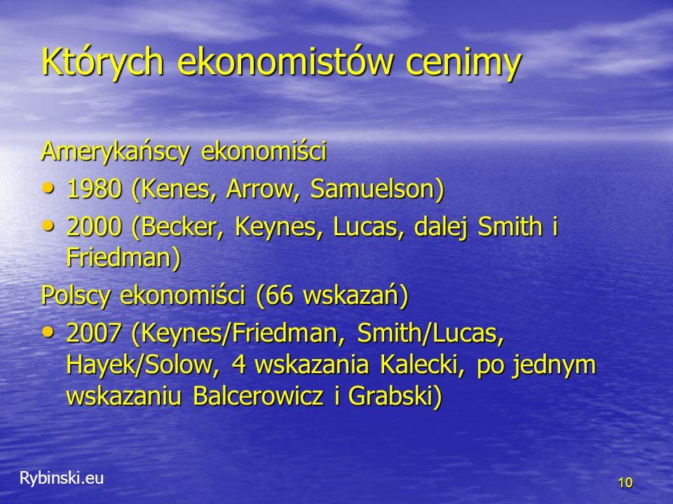Rybinski.eu Których ekonomistów cenimy 10 Amerykańscy ekonomiści 1980 (Kenes, Arrow, Samuelson) 1980 (Kenes, Arrow, Samuelson) 2000 (Becker, Keynes, Lucas, dalej Smith i Friedman) 2000 (Becker, Keynes, Lucas, dalej Smith i Friedman) Polscy ekonomiści (66 wskazań) 2007 (Keynes/Friedman, Smith/Lucas, Hayek/Solow, 4 wskazania Kalecki, po jednym wskazaniu Balcerowicz i Grabski) 2007 (Keynes/Friedman, Smith/Lucas, Hayek/Solow, 4 wskazania Kalecki, po jednym wskazaniu Balcerowicz i Grabski)