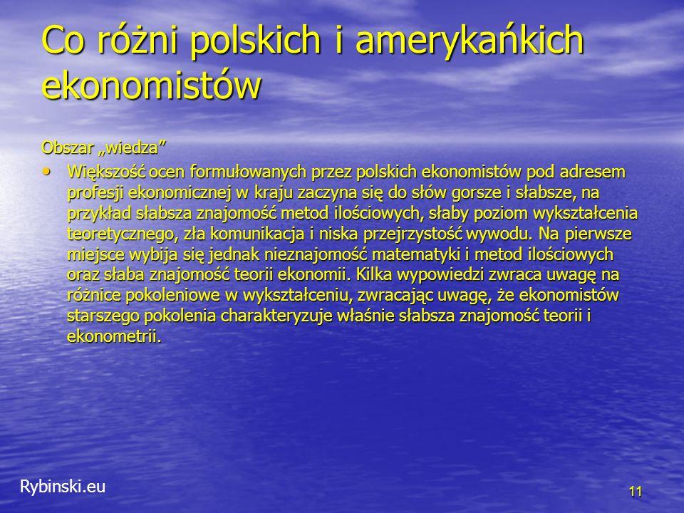 """Rybinski.eu Co różni polskich i amerykańkich ekonomistów 11 Obszar """"wiedza Większość ocen formułowanych przez polskich ekonomistów pod adresem profesji ekonomicznej w kraju zaczyna się do słów gorsze i słabsze, na przykład słabsza znajomość metod ilościowych, słaby poziom wykształcenia teoretycznego, zła komunikacja i niska przejrzystość wywodu."""
