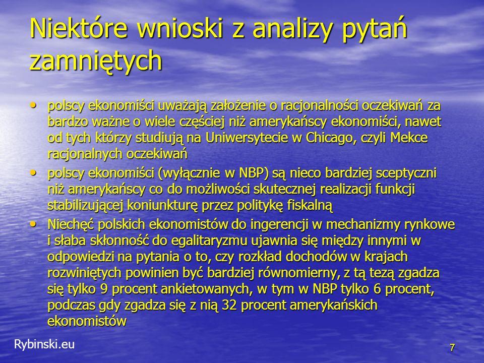 Rybinski.eu Wnioski końcowe 18 Po pierwsze, polscy ekonomiści mało publikują na arenie międzynarodowej, co jest potwierdzone nie tylko przez opinie ekonomistów, ale także prze badania bibliograficzne w pracy Charemza (2007), które pokazują, że Polska jest nie tylko daleko w tyle za takimi krajami jak Austria czy Finlandia, ale również zdecydowanie wyprzedzają nas Rosja i Węgry.