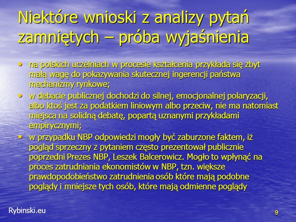 Rybinski.eu Niektóre wnioski z analizy pytań zamniętych – próba wyjaśnienia na polskich uczelniach w procesie kształcenia przykłada się zbyt małą wagę do pokazywania skutecznej ingerencji państwa mechanizmy rynkowe; na polskich uczelniach w procesie kształcenia przykłada się zbyt małą wagę do pokazywania skutecznej ingerencji państwa mechanizmy rynkowe; w debacie publicznej dochodzi do silnej, emocjonalnej polaryzacji, albo ktoś jest za podatkiem liniowym albo przeciw, nie ma natomiast miejsca na solidną debatę, popartą uznanymi przykładami empirycznymi; w debacie publicznej dochodzi do silnej, emocjonalnej polaryzacji, albo ktoś jest za podatkiem liniowym albo przeciw, nie ma natomiast miejsca na solidną debatę, popartą uznanymi przykładami empirycznymi; w przypadku NBP odpowiedzi mogły być zaburzone faktem, iż pogląd sprzeczny z pytaniem często prezentował publicznie poprzedni Prezes NBP, Leszek Balcerowicz.