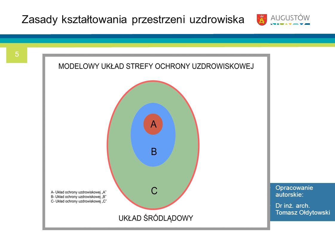 Zasady kształtowania przestrzeni uzdrowiska Opracowanie autorskie: Dr inż. arch. Tomasz Ołdytowski 5