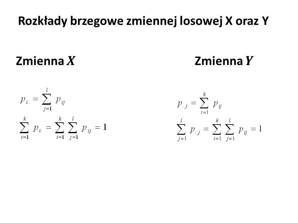 Rozkłady brzegowe zmiennej losowej X oraz Y