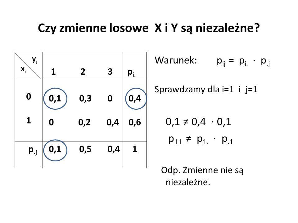 Czy zmienne losowe X i Y są niezależne. y j x i 1 2 3 p i.