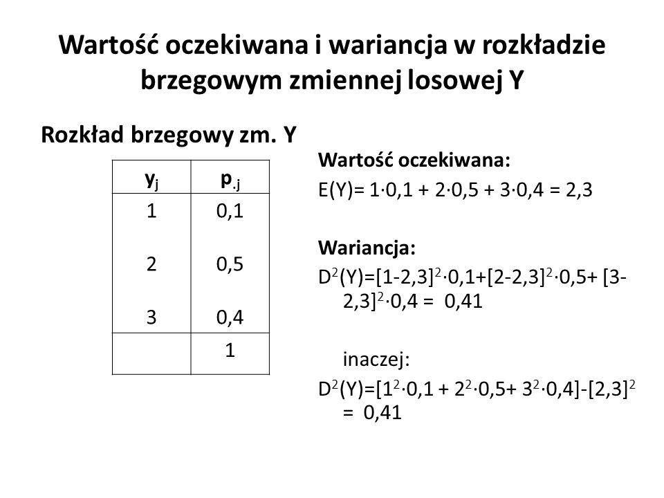 Wartość oczekiwana i wariancja w rozkładzie brzegowym zmiennej losowej Y Wartość oczekiwana: E(Y)= 1∙0,1 + 2∙0,5 + 3∙0,4 = 2,3 Wariancja: D 2 (Y)=[1-2,3] 2 ∙0,1+[2-2,3] 2 ∙0,5+ [3- 2,3] 2 ∙0,4 = 0,41 inaczej: D 2 (Y)=[1 2 ∙0,1 + 2 2 ∙0,5+ 3 2 ∙0,4]-[2,3] 2 = 0,41 yjyj p.j 123123 0,1 0,5 0,4 1 Rozkład brzegowy zm.