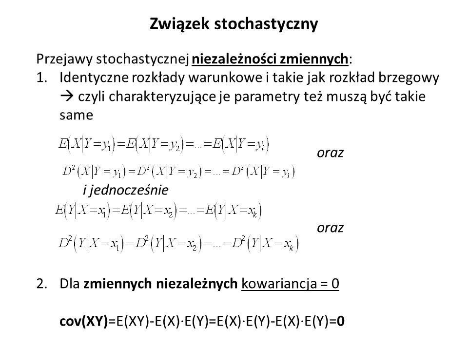 Przejawy stochastycznej niezależności zmiennych: 1.Identyczne rozkłady warunkowe i takie jak rozkład brzegowy  czyli charakteryzujące je parametry też muszą być takie same oraz i jednocześnie oraz 2.Dla zmiennych niezależnych kowariancja = 0 cov(XY)=E(XY)-E(X)∙E(Y)=E(X)∙E(Y)-E(X)∙E(Y)=0 Związek stochastyczny