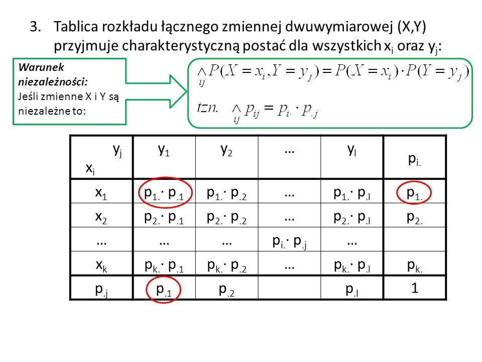 y j x i y1y1 y2y2 …ylyl p i. x1x1 p 1. ∙ p.1 p 1. ∙ p.2 …p 1. ∙ p.l p 1. x2x2 p 2. ∙ p.1 p 2. ∙ p.2 …p 2. ∙ p.l p 2. ………p i. ∙ p.j … xkxk p k. ∙ p.1 p