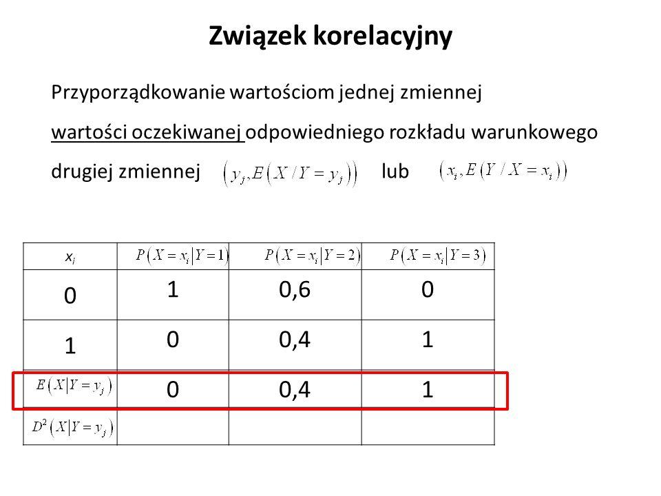Przyporządkowanie wartościom jednej zmiennej wartości oczekiwanej odpowiedniego rozkładu warunkowego drugiej zmiennejlub Związek korelacyjny xixi 0 10,60 1 00,41 0 1