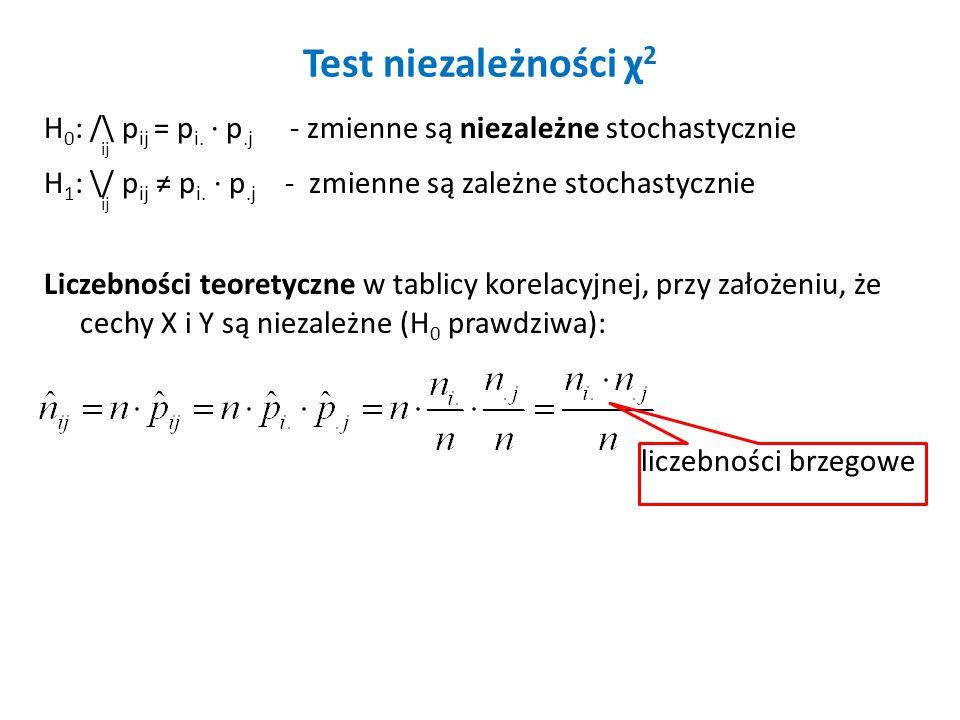 Test niezależności χ 2 H 0 : /\ p ij = p i.