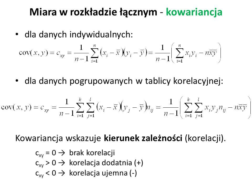 Miara w rozkładzie łącznym - kowariancja dla danych indywidualnych: dla danych pogrupowanych w tablicy korelacyjnej: Kowariancja wskazuje kierunek zależności (korelacji).