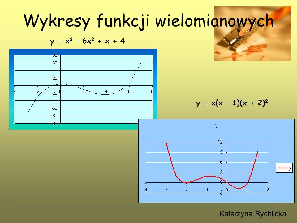 Katarzyna Rychlicka Działania na wielomianach (1) Dodawanie wielomianów: W(x) + V(x) = =(a n x n + a n-1 x n-1 +...+ a 2 x 2 + a 1 x + a 0 )+(b n x n + b n-1 x n-1 +...+ b 2 x 2 + b 1 x+b 0 )= =a n x n + b n x n +a n-1 x n-1 + b n-1 x n-1 +...+ a 2 x 2 + b 2 x 2 + a 1 x + b 1 x + a 0 + b 0 = = (a n + b n )x n +(a n-1 +b n-1 ) x n-1 +...