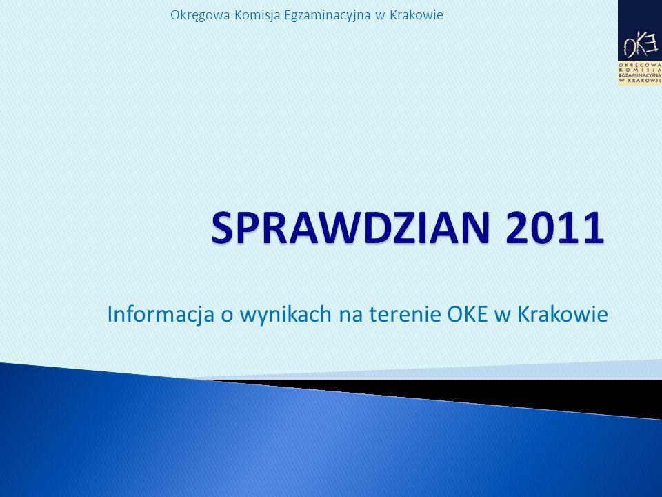Okręgowa Komisja Egzaminacyjna w Krakowie Informacja o wynikach na terenie OKE w Krakowie
