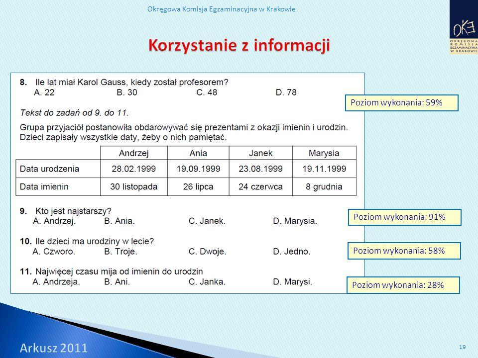 Okręgowa Komisja Egzaminacyjna w Krakowie 19 Poziom wykonania: 28% Poziom wykonania: 58% Poziom wykonania: 91% Poziom wykonania: 59%
