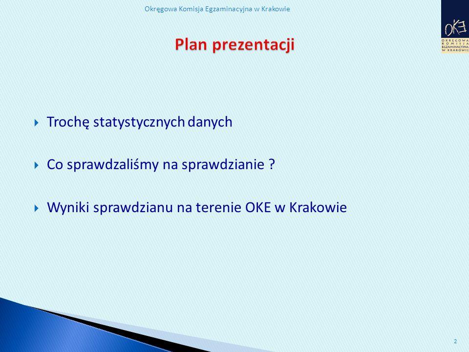 Okręgowa Komisja Egzaminacyjna w Krakowie Liczba szkół w 2011 r.