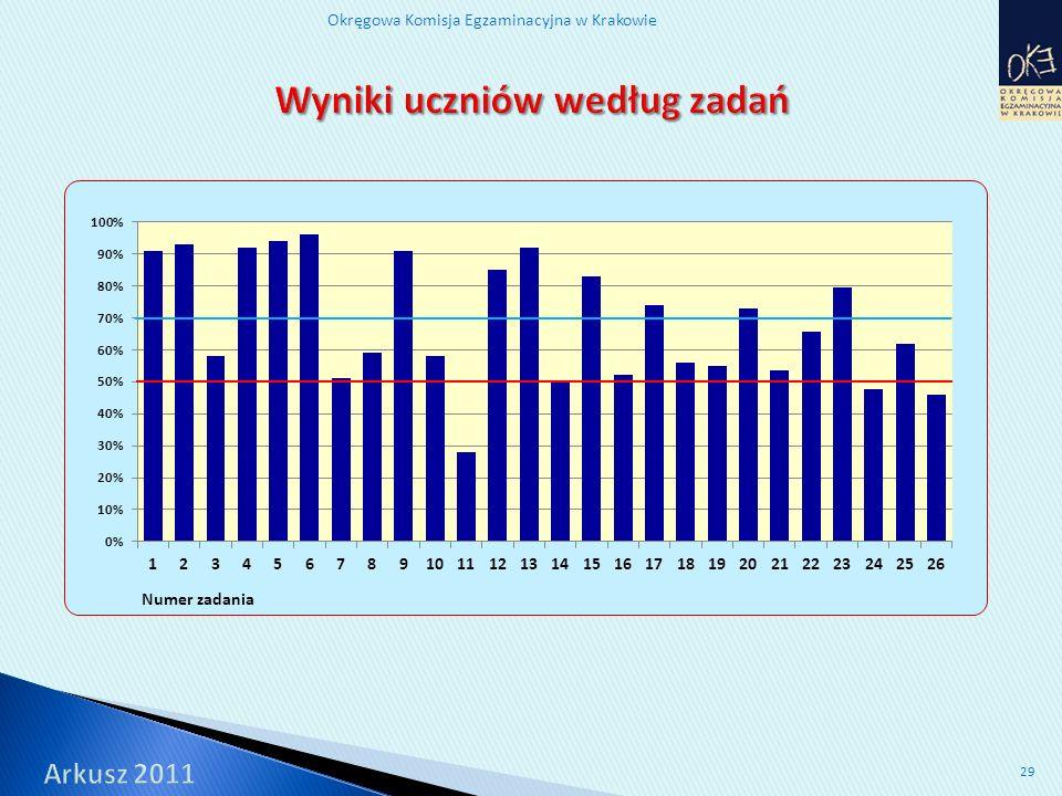 Okręgowa Komisja Egzaminacyjna w Krakowie 29