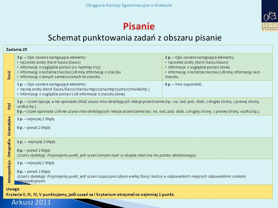 Okręgowa Komisja Egzaminacyjna w Krakowie Schemat punktowania zadań z obszaru pisanie Zadanie 25 Treść 3 p.