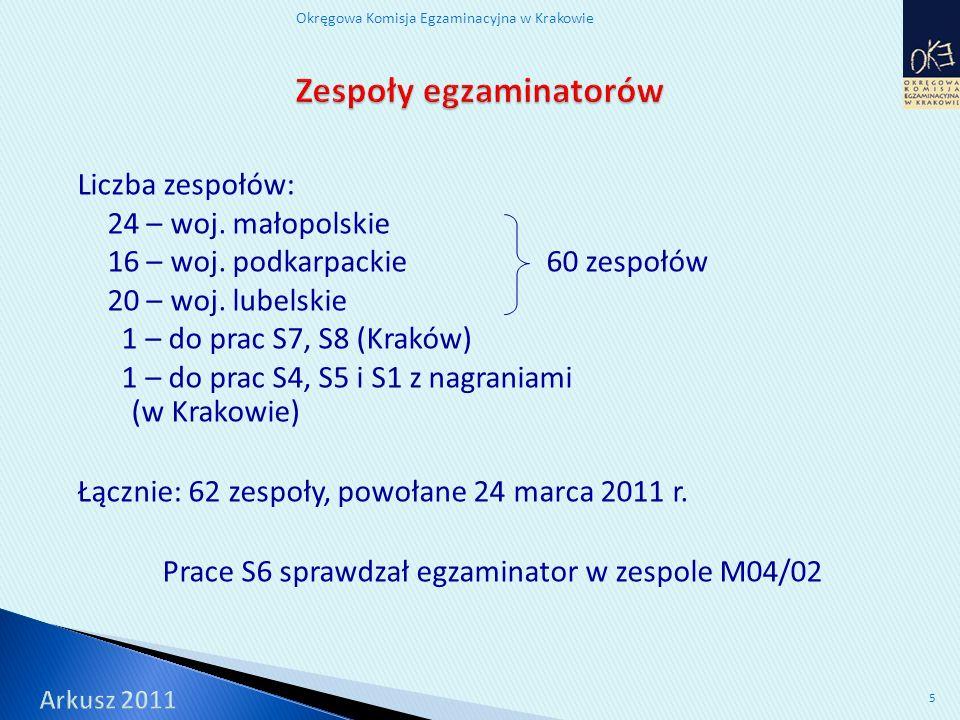 Okręgowa Komisja Egzaminacyjna w Krakowie 6 Liczba OKO (na ogół po 3 zespoły): 7 – woj.