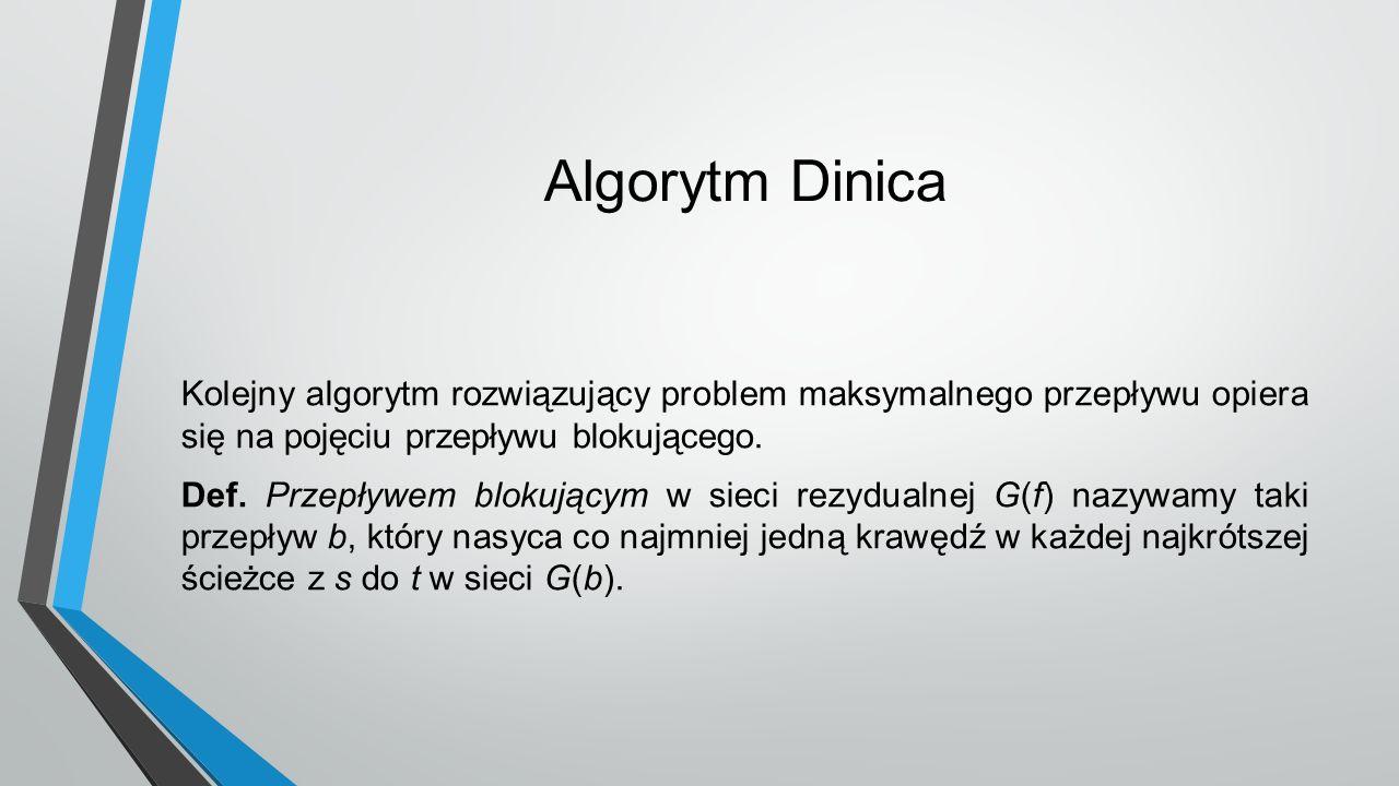 Algorytm Dinica Kolejny algorytm rozwiązujący problem maksymalnego przepływu opiera się na pojęciu przepływu blokującego. Def. Przepływem blokującym w