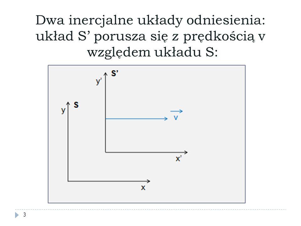 Dwa inercjalne układy odniesienia: układ S' porusza się z prędkością v względem układu S: 3