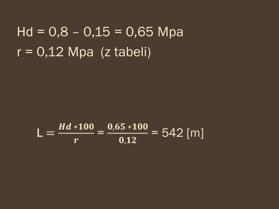 Hd = 0,8 – 0,15 = 0,65 Mpa r = 0,12 Mpa (z tabeli)