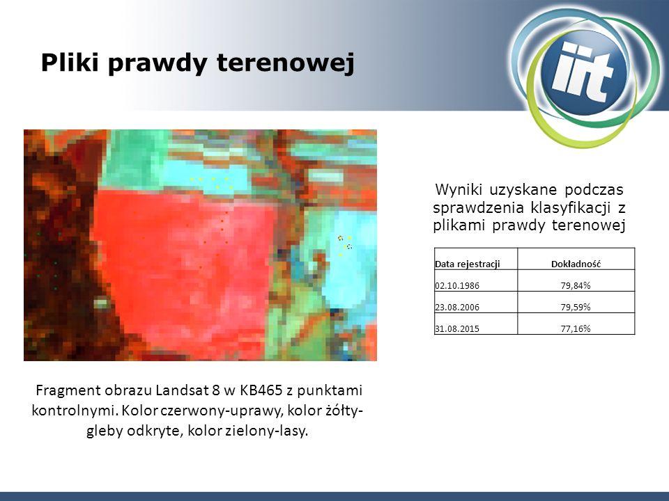 Pliki prawdy terenowej Fragment obrazu Landsat 8 w KB465 z punktami kontrolnymi.