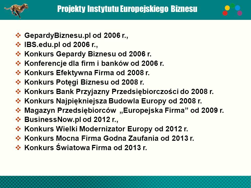 Projekty Instytutu Europejskiego Biznesu  GepardyBiznesu.pl od 2006 r.,  IBS.edu.pl od 2006 r.,  Konkurs Gepardy Biznesu od 2006 r.