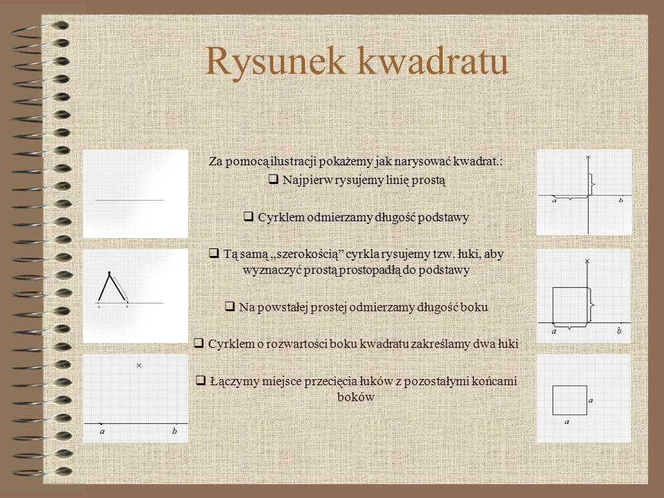 Rysowanie figur geometrycznych W kolejnych slajdach pokażemy jak rysuje się podstawowe figury.