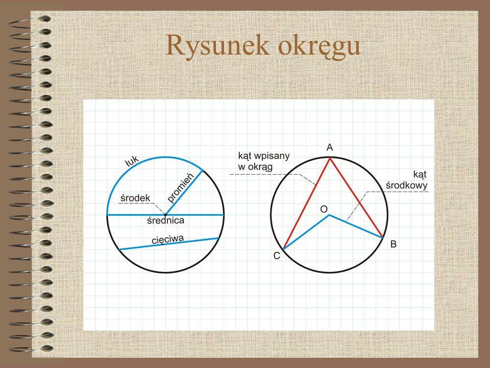 """Rysunek kwadratu Za pomocą ilustracji pokażemy jak narysować kwadrat.:  Najpierw rysujemy linię prostą  Cyrklem odmierzamy długość podstawy  Tą samą """"szerokością cyrkla rysujemy tzw."""