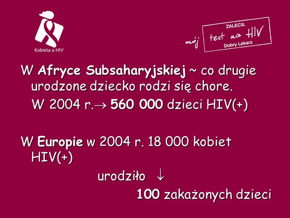 Ryzyko transmisji wertykalnej bez profilaktyki  W Europie15 – 20%  W USA15 – 30%  W Afryce > 40%