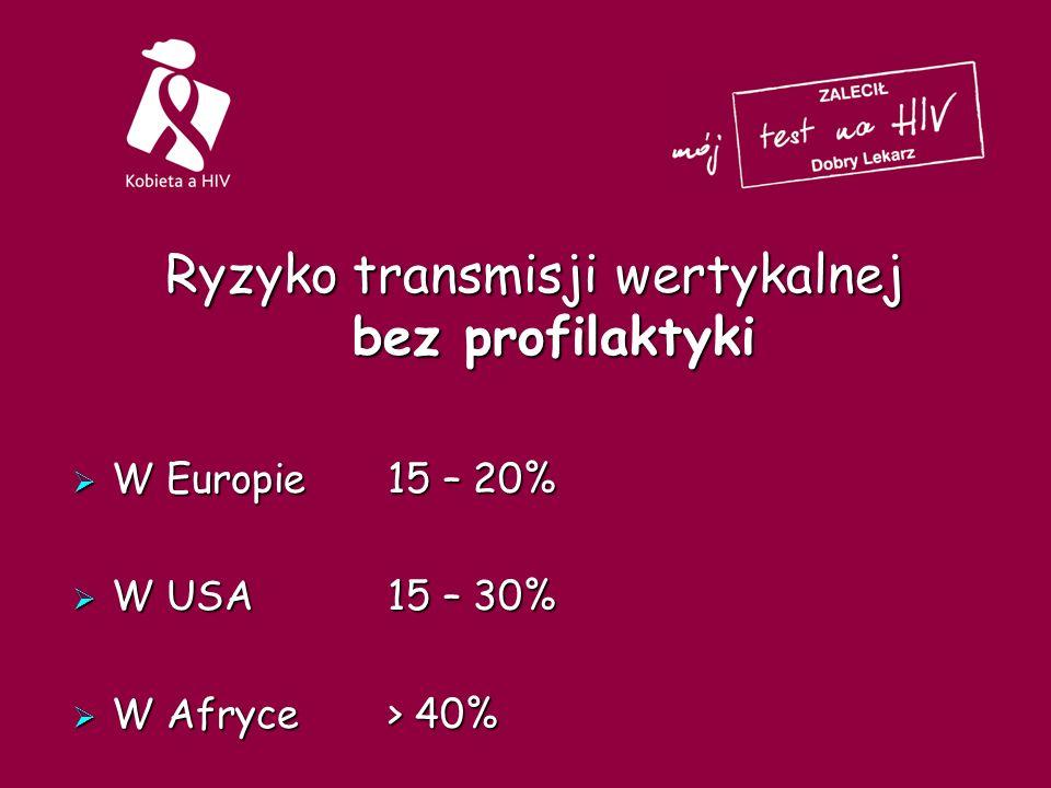 Ryzyko transmisji wertykalnej 2004 r.