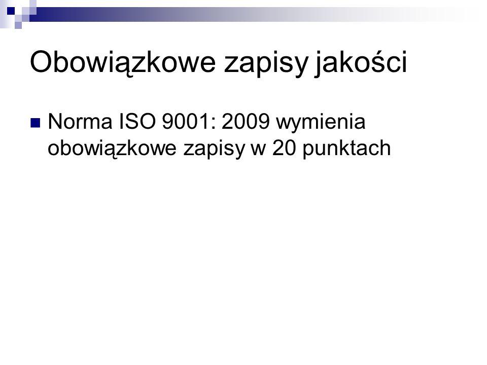 Obowiązkowe zapisy jakości Norma ISO 9001: 2009 wymienia obowiązkowe zapisy w 20 punktach