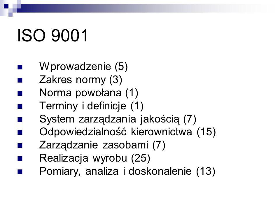 ISO 9001 Wprowadzenie (5) Zakres normy (3) Norma powołana (1) Terminy i definicje (1) System zarządzania jakością (7) Odpowiedzialność kierownictwa (15) Zarządzanie zasobami (7) Realizacja wyrobu (25) Pomiary, analiza i doskonalenie (13)