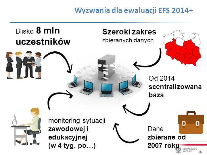 mate 16 Wyzwania dla ewaluacji EFS 2014+ Blisko 8 mln uczestników monitoring sytuacji zawodowej i edukacyjnej (w 4 tyg.