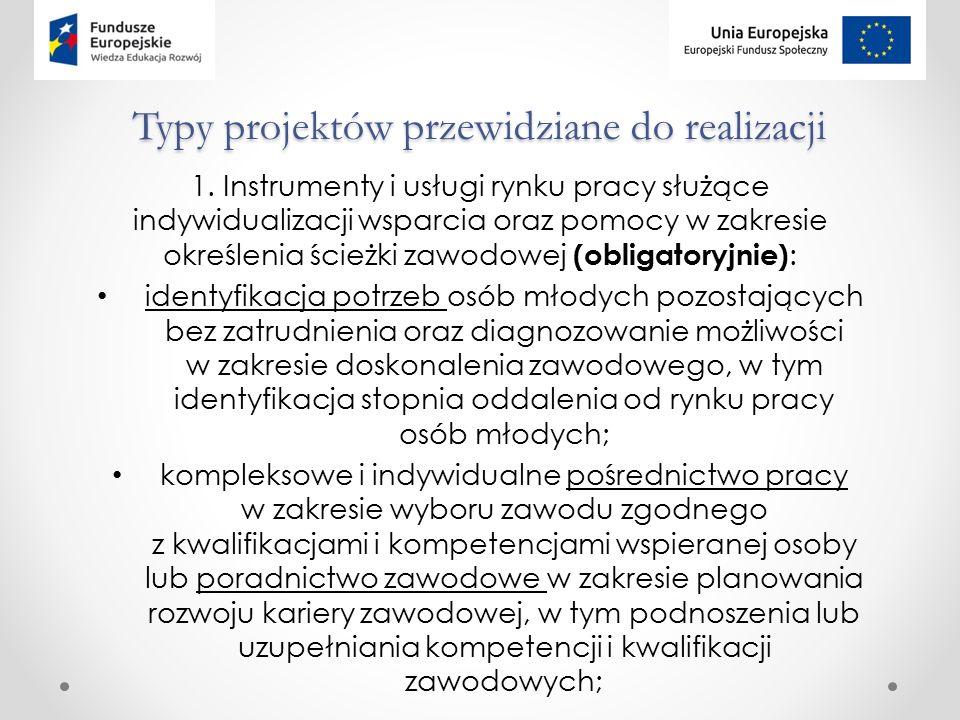 Typy projektów przewidziane do realizacji 1.