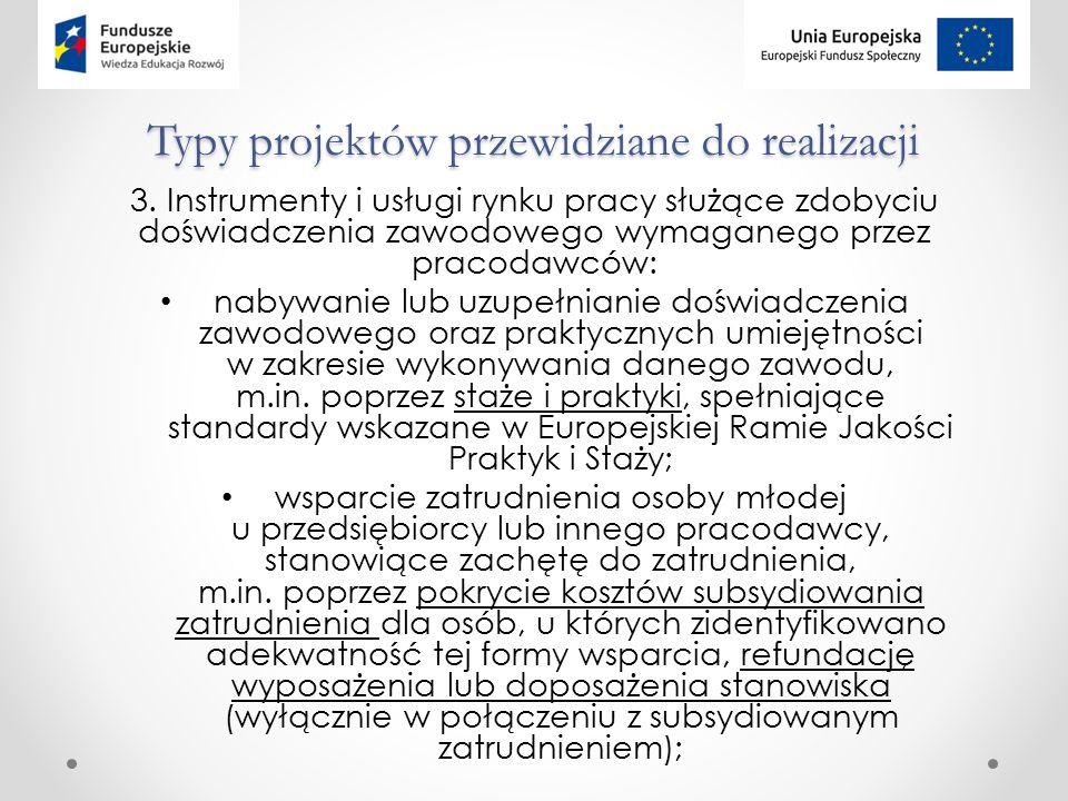 Typy projektów przewidziane do realizacji 3.