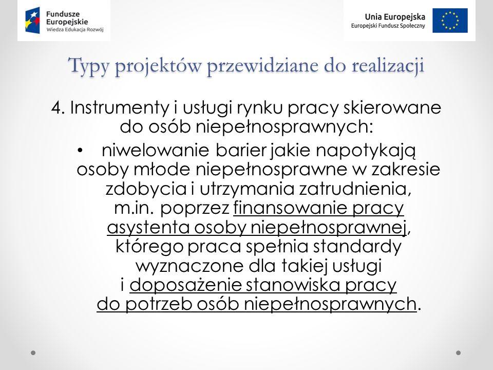 Typy projektów przewidziane do realizacji 4.