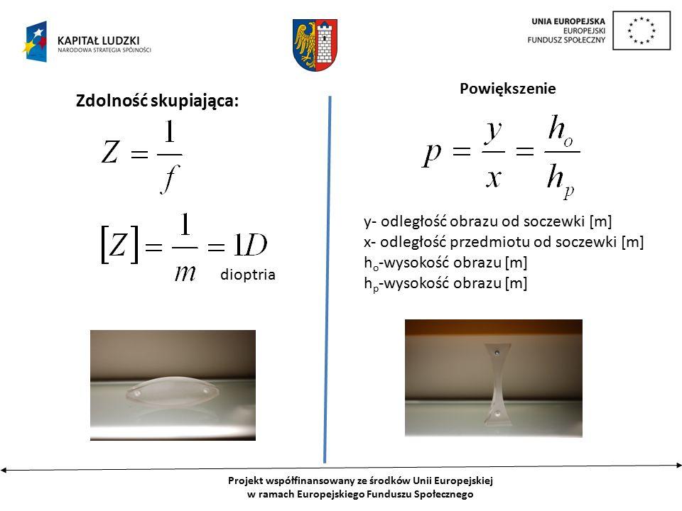 Projekt współfinansowany ze środków Unii Europejskiej w ramach Europejskiego Funduszu Społecznego Zdolność skupiająca: dioptria Powiększenie y- odległość obrazu od soczewki [m] x- odległość przedmiotu od soczewki [m] h o -wysokość obrazu [m] h p -wysokość obrazu [m]