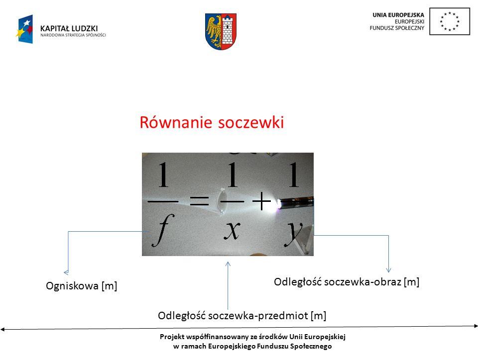 Projekt współfinansowany ze środków Unii Europejskiej w ramach Europejskiego Funduszu Społecznego Równanie soczewki Odległość soczewka-przedmiot [m] Odległość soczewka-obraz [m] Ogniskowa [m]